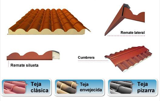 Panel sandwich pronto panel - Clases de tejas para tejados ...